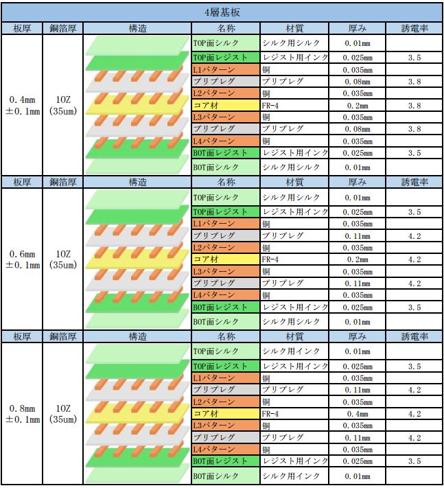 4-layer pcb-stackup-jp-1.png