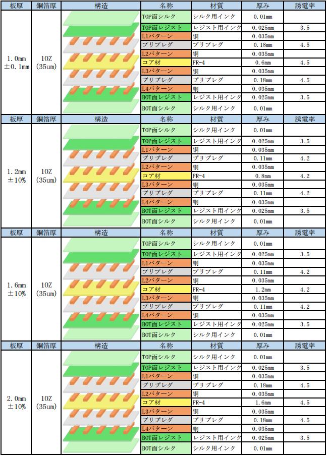 4-layer pcb-stackup-jp-2.png