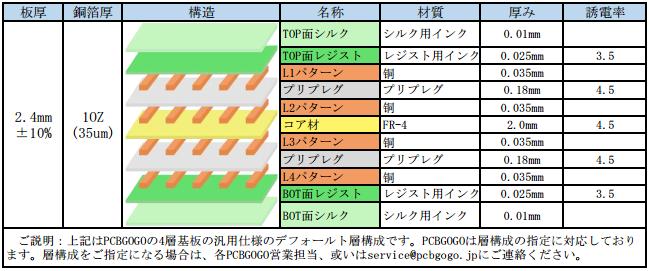 4-layer pcb-stackup-jp-3.png