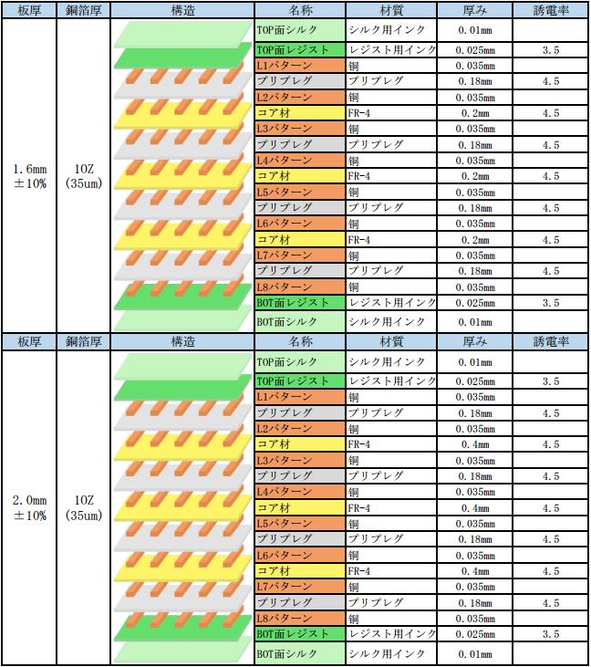 8-layer pcb-stackup-jp-2.png