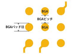 bga実装