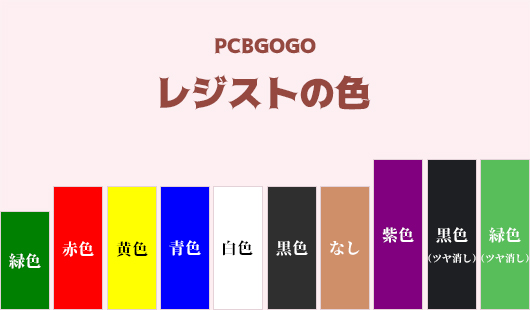 PCBgogoレジストの色